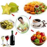 Người bị ung thư dạ dày kiêng ăn gì và có thực đơn như thế nào?