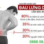 Các biện pháp phòng trị đau thắt lưng